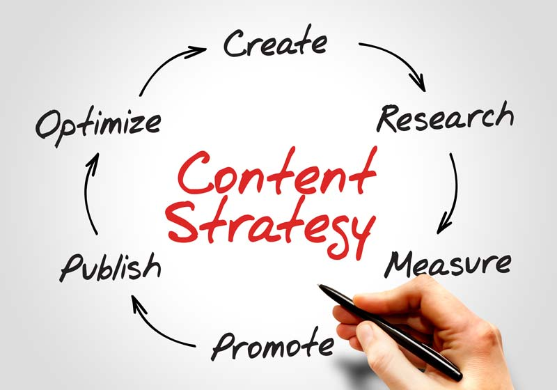 SEO content strategy - CNG Digital Marketing